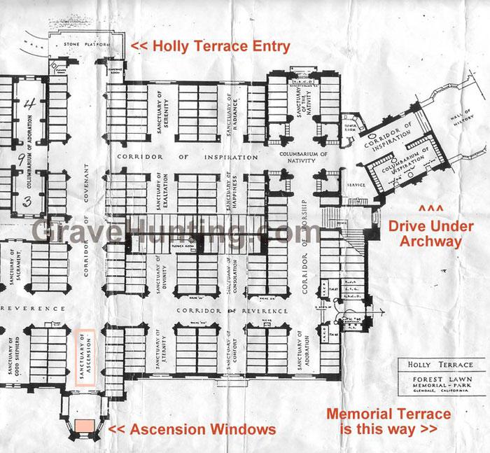 14 Recapitulación  - El Funeral y Forest Lawn HT